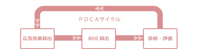 ROI+ALG0809_01